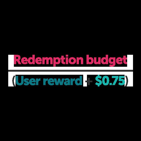 RedemptionBudget